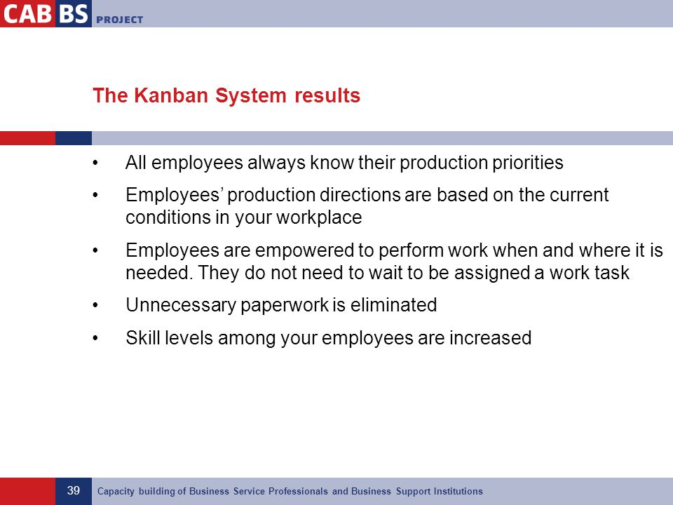 The Kanban System results