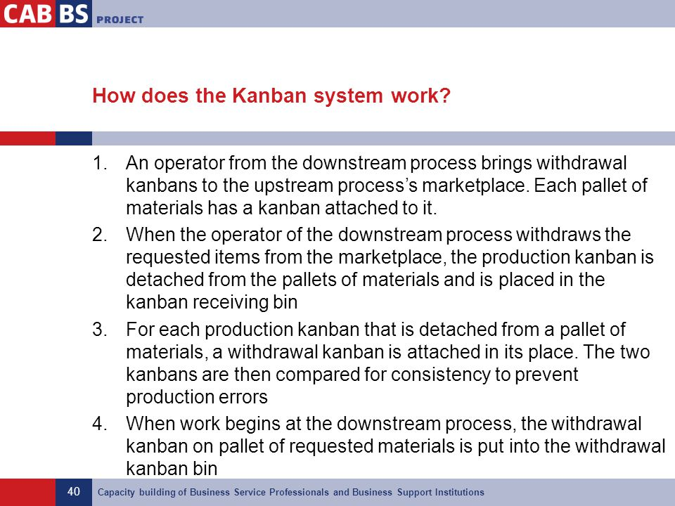How does the Kanban system work