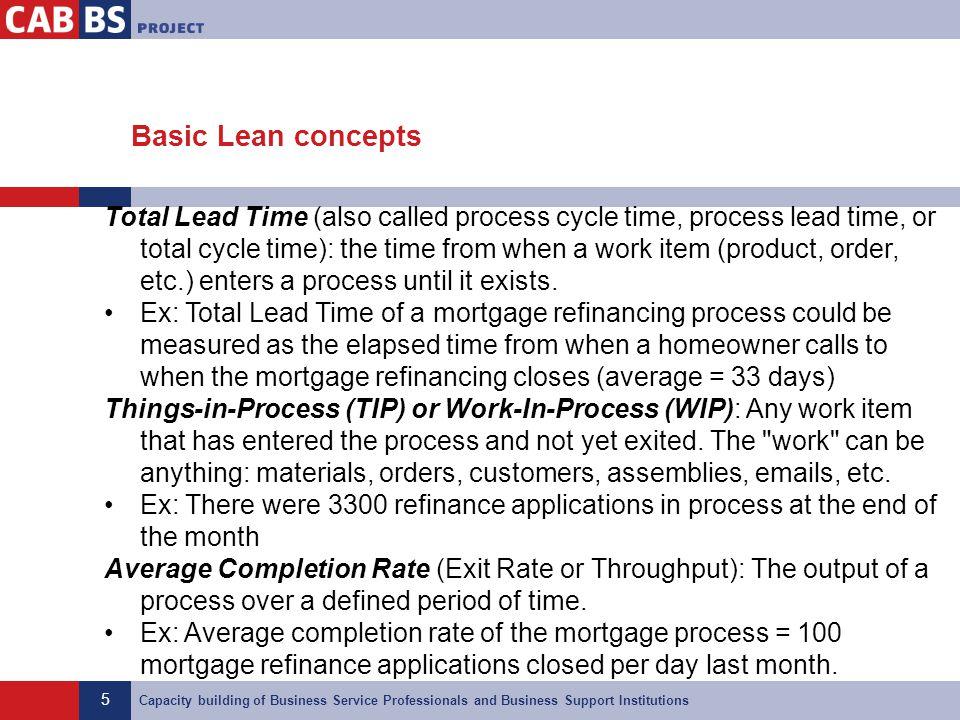 Basic Lean concepts