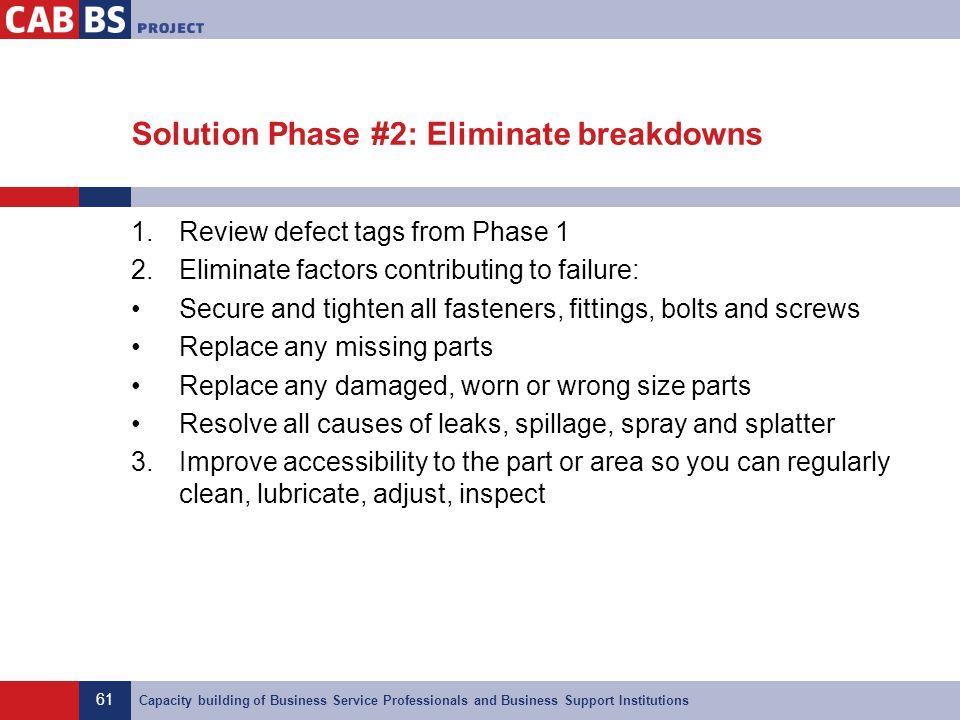 Solution Phase #2: Eliminate breakdowns