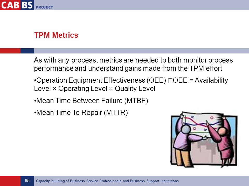 TPM Metrics As with any process, metrics are needed to both monitor process performance and understand gains made from the TPM effort.