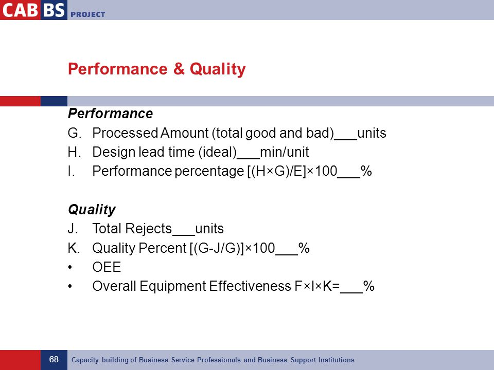 Performance & Quality Performance