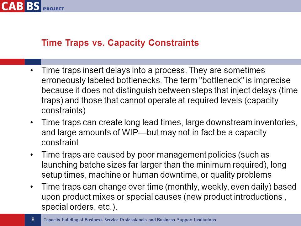 Time Traps vs. Capacity Constraints