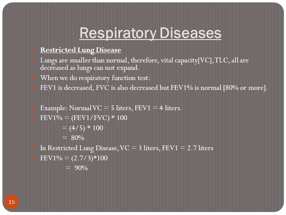 Respiratory Diseases Restricted Lung Disease