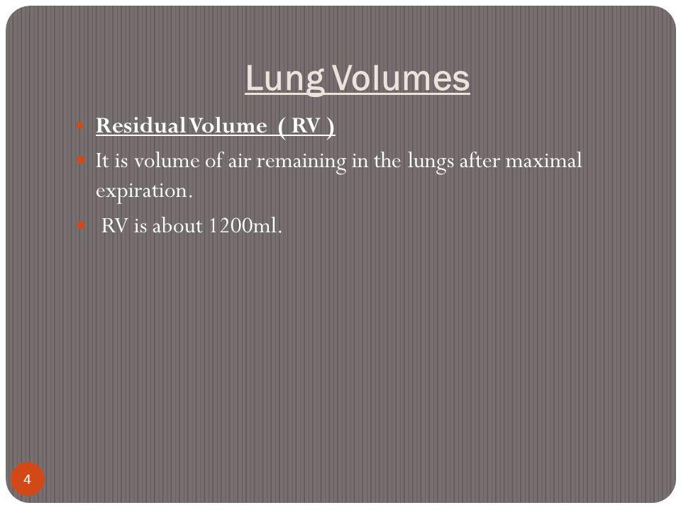 Lung Volumes Residual Volume ( RV )