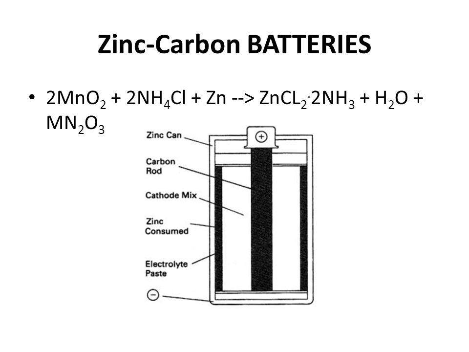Zinc-Carbon BATTERIES