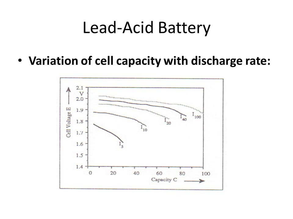Lead-Acid Battery Variation of cell capacity with discharge rate: