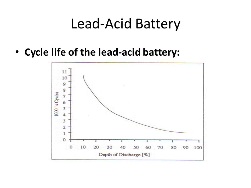 Lead-Acid Battery Cycle life of the lead-acid battery: