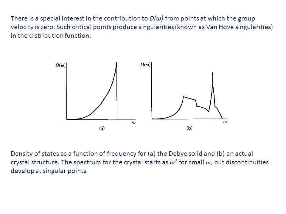 There is a special interest in the contribution to D(ω) from points at which the group velocity is zero. Such critical points produce singularities (known as Van Hove singularities) in the distribution function.