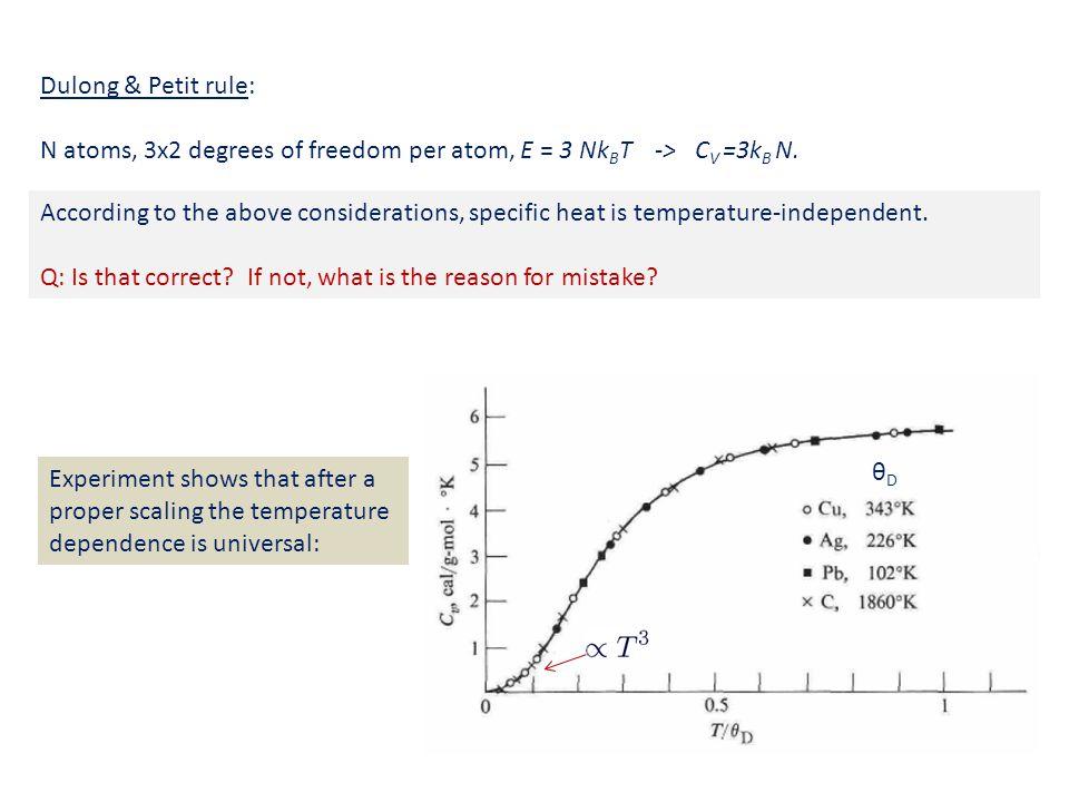 Dulong & Petit rule: N atoms, 3x2 degrees of freedom per atom, E = 3 NkBT -> CV =3kB N.