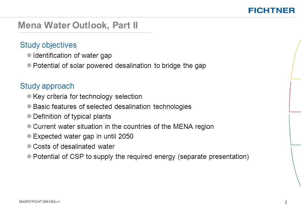 Mena Water Outlook, Part II