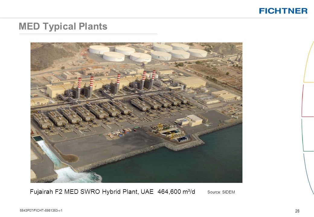 MED Typical Plants Fujairah F2 MED SWRO Hybrid Plant, UAE 464,600 m³/d