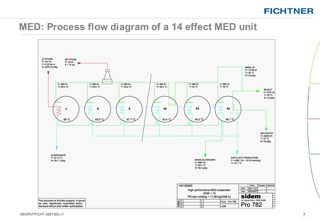 MED: Process flow diagram of a 14 effect MED unit