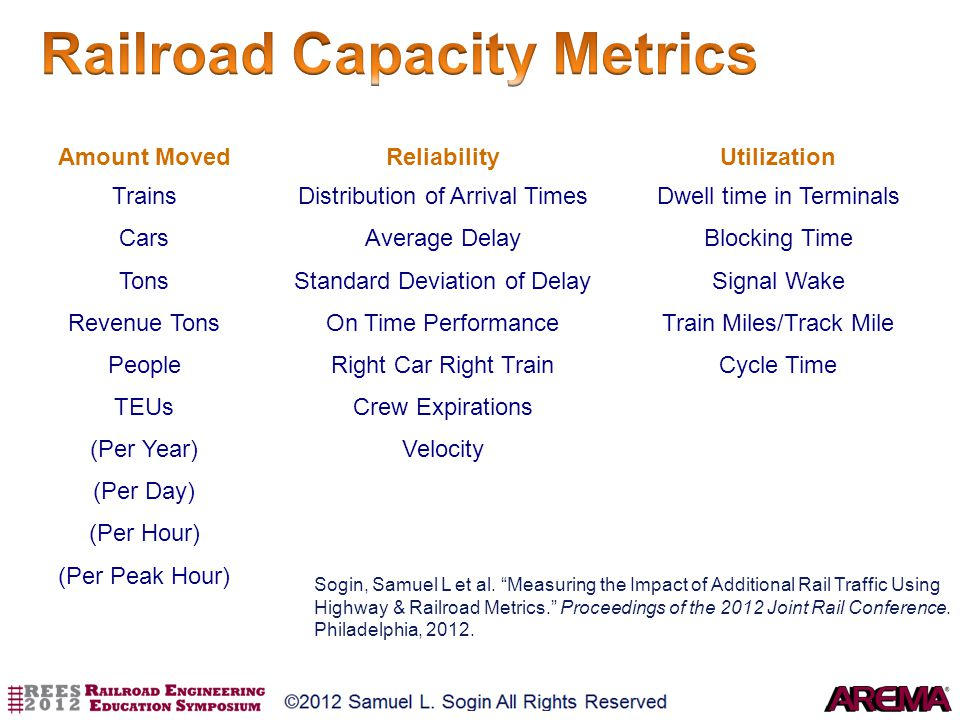 Railroad Capacity Metrics