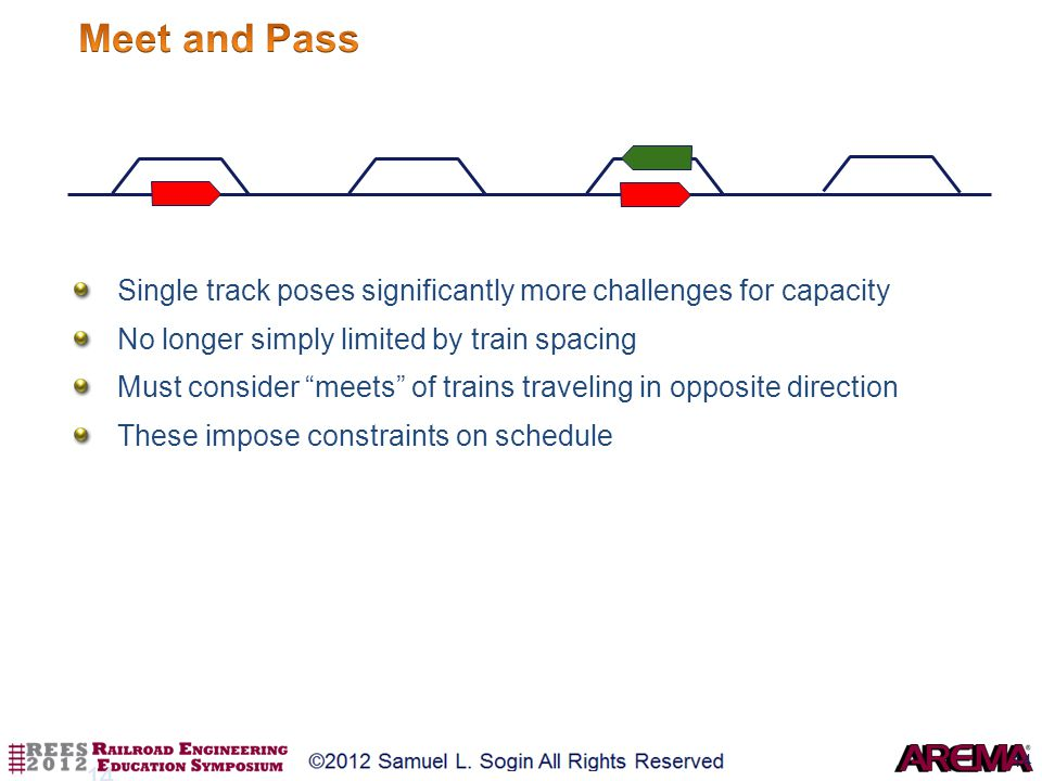 Meet and Pass Single track poses significantly more challenges for capacity. No longer simply limited by train spacing.