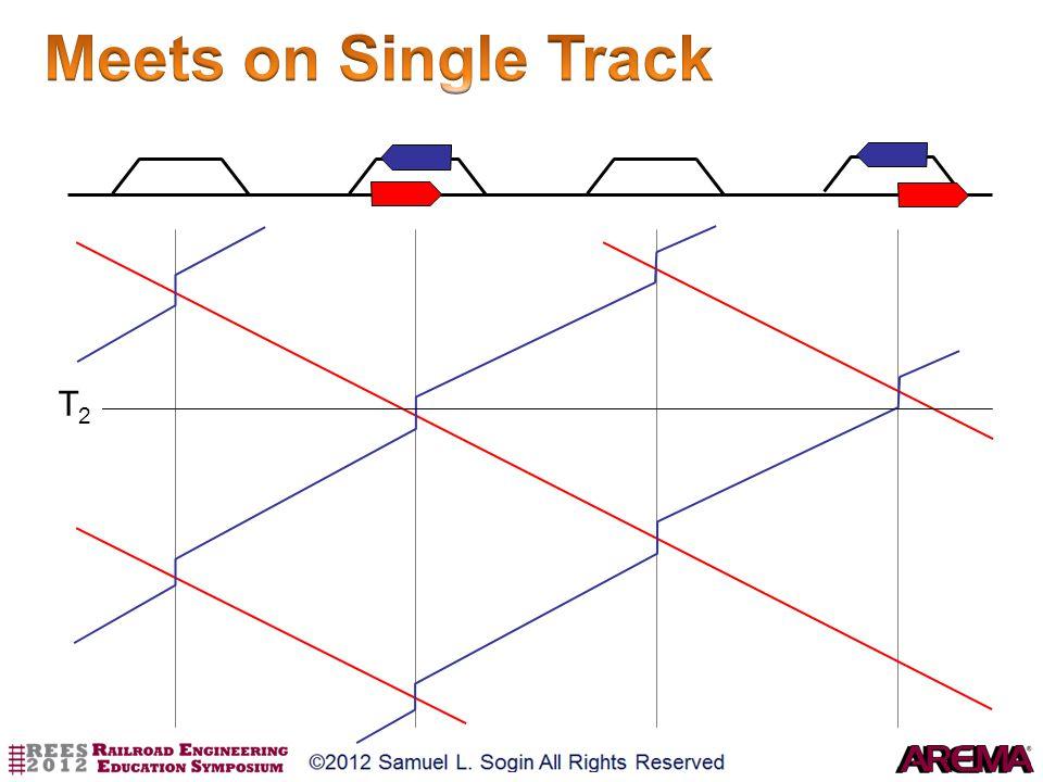 Meets on Single Track T2