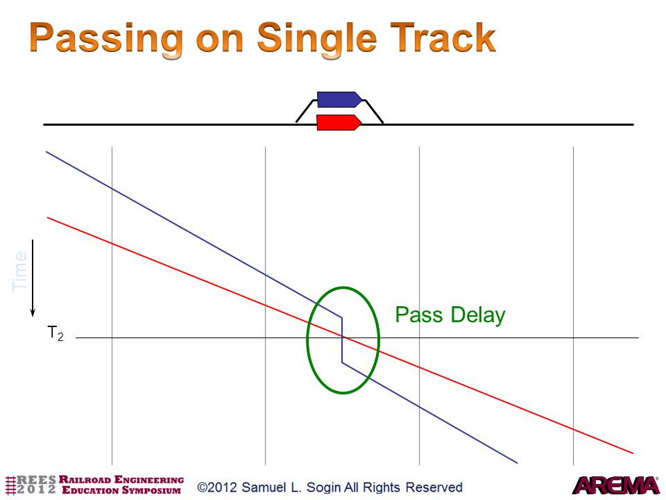 Passing on Single Track