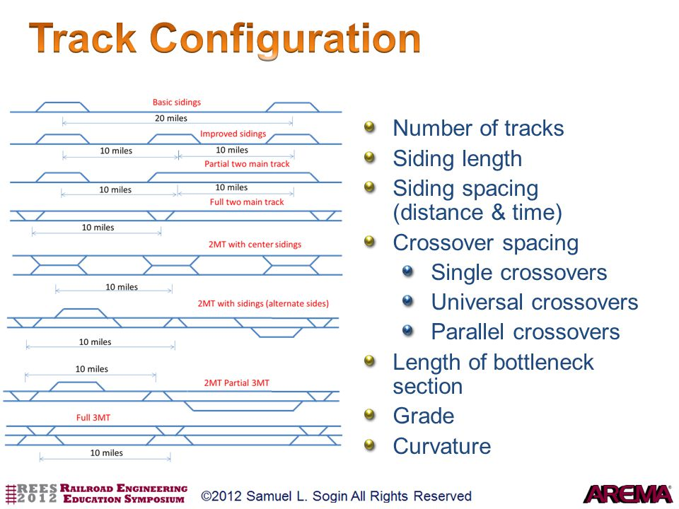 Track Configuration Number of tracks Siding length