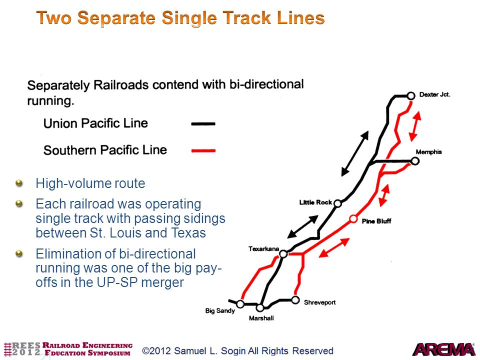 Two Separate Single Track Lines