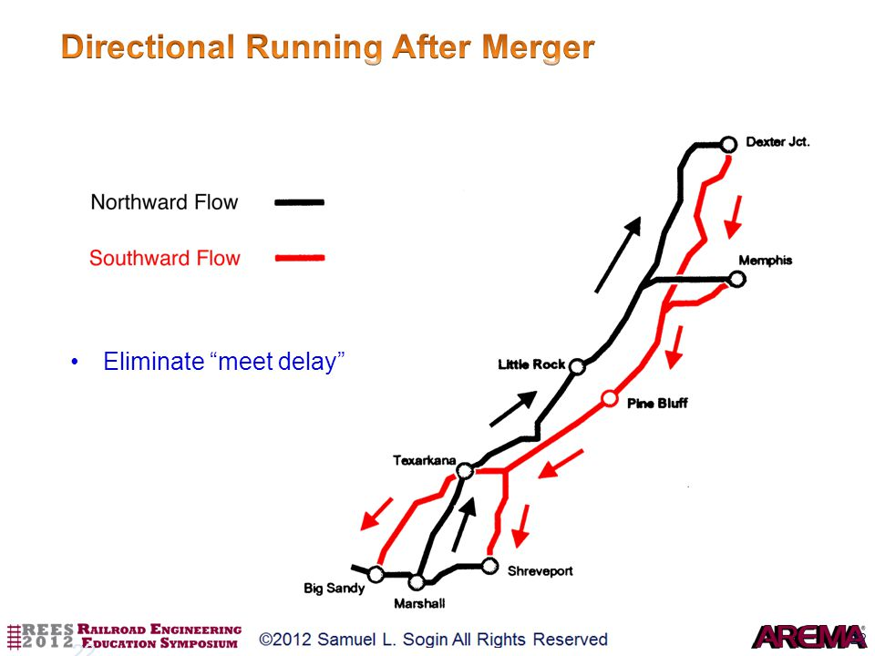 Directional Running After Merger