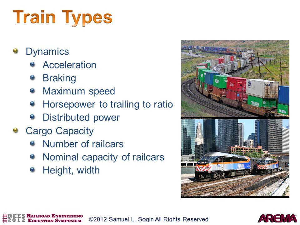 Train Types Dynamics Acceleration Braking Maximum speed