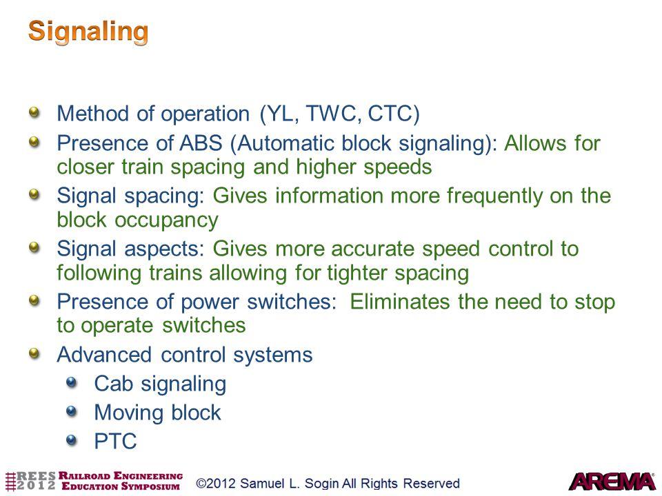 Signaling Method of operation (YL, TWC, CTC)