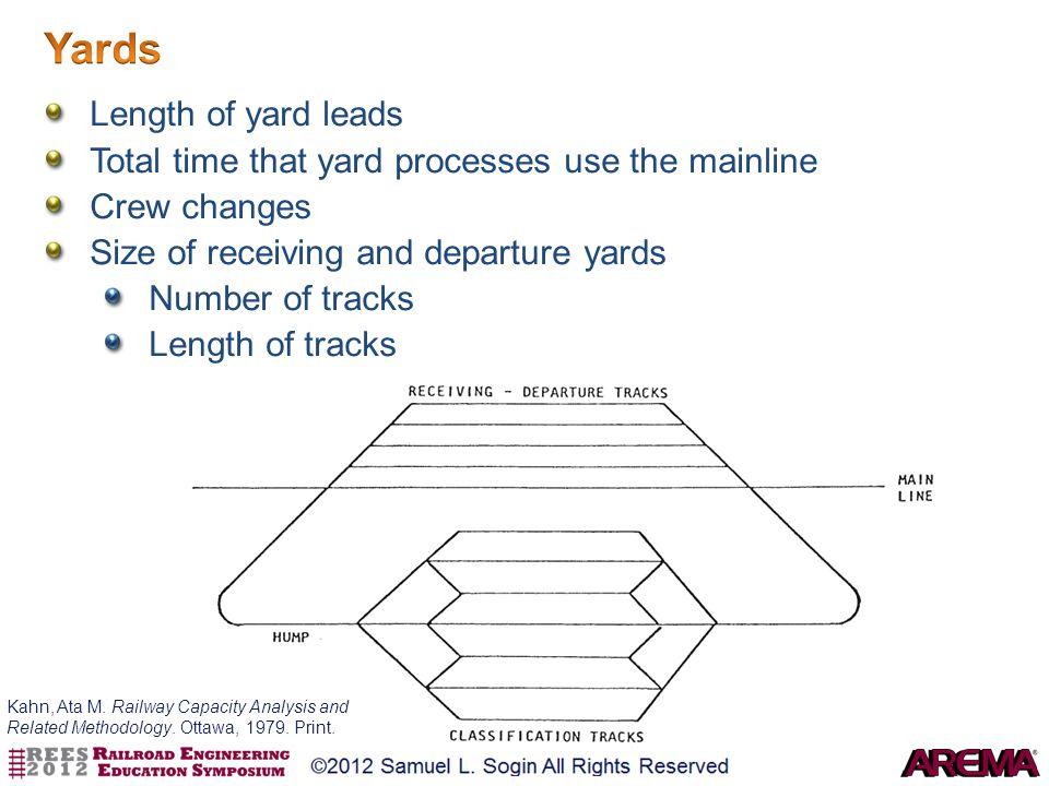 Yards Length of yard leads