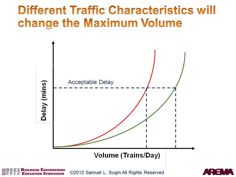 Different Traffic Characteristics will change the Maximum Volume