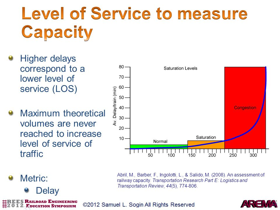 Level of Service to measure Capacity