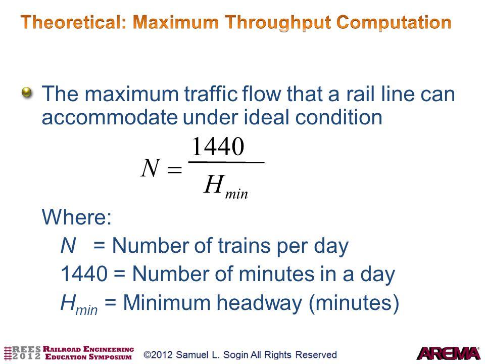 Theoretical: Maximum Throughput Computation