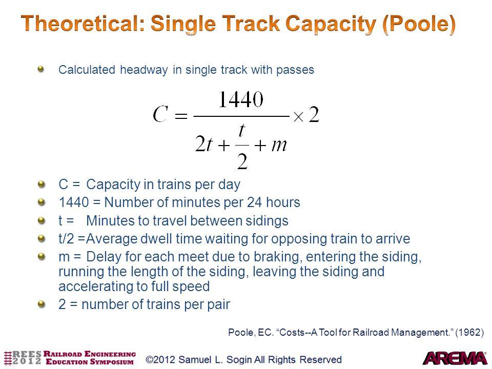 Theoretical: Single Track Capacity (Poole)