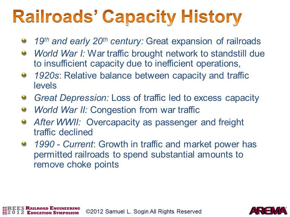 Railroads' Capacity History