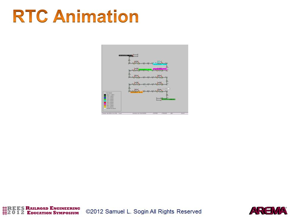 RTC Animation