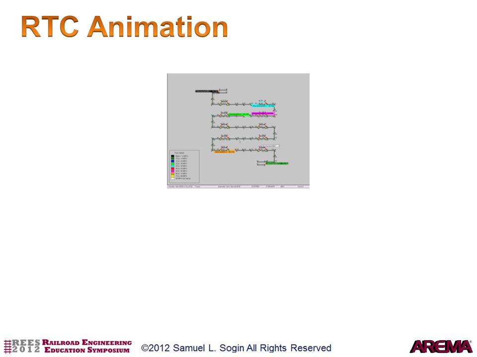RTC Animation