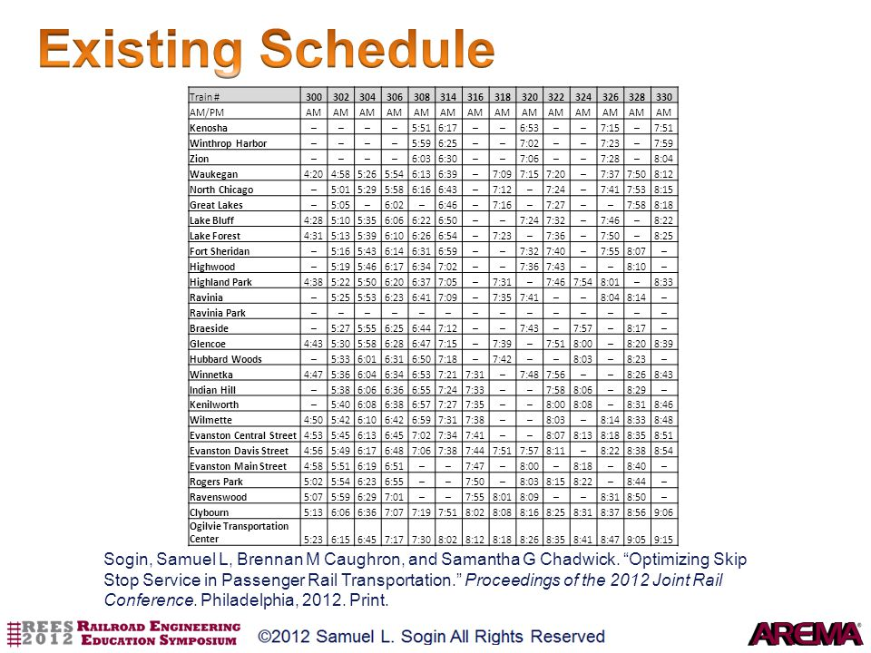 Existing Schedule Train # 300. 302. 304. 306. 308. 314. 316. 318. 320. 322. 324. 326. 328.