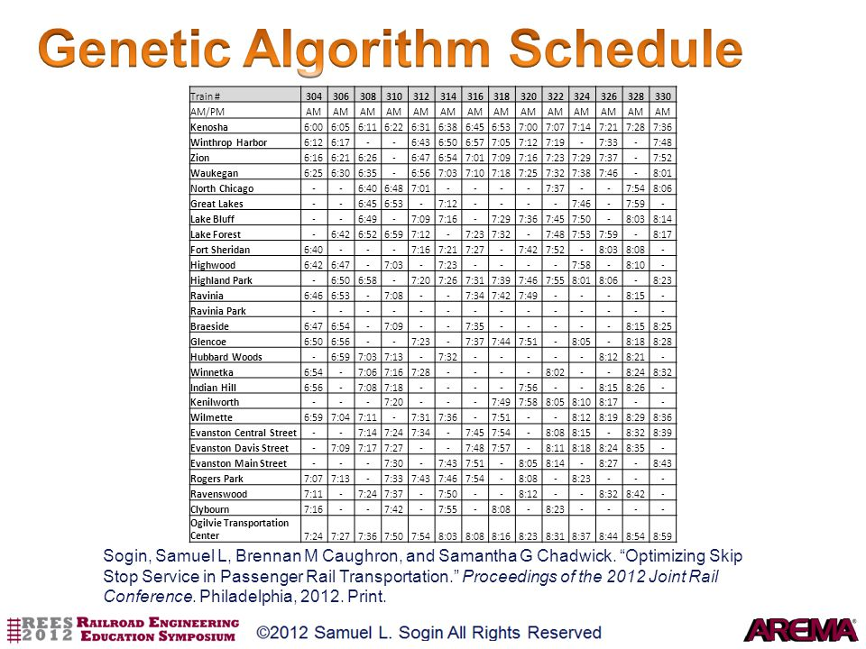 Genetic Algorithm Schedule