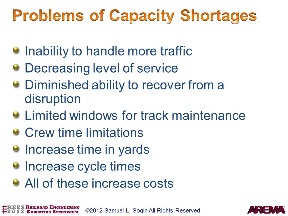 Problems of Capacity Shortages