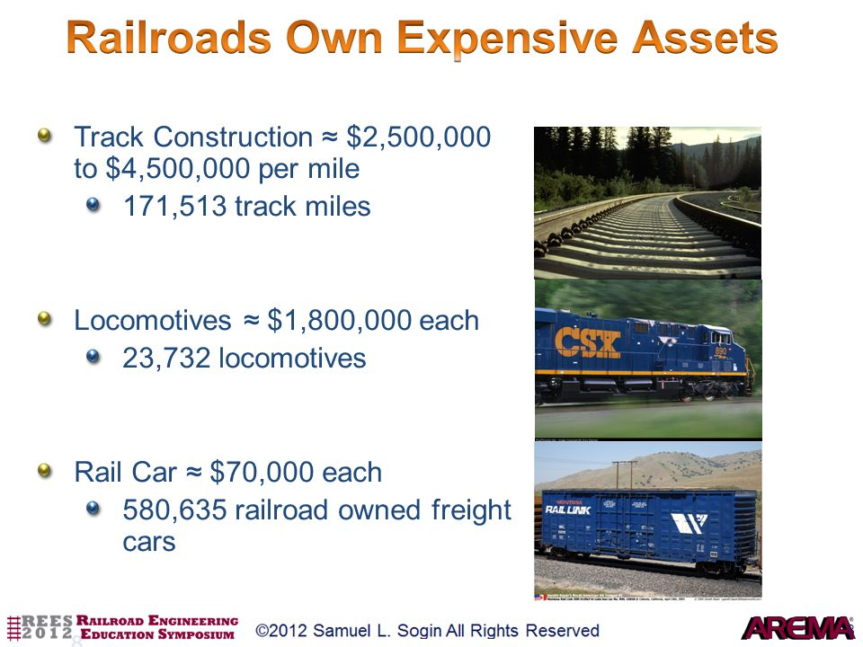 Railroads Own Expensive Assets