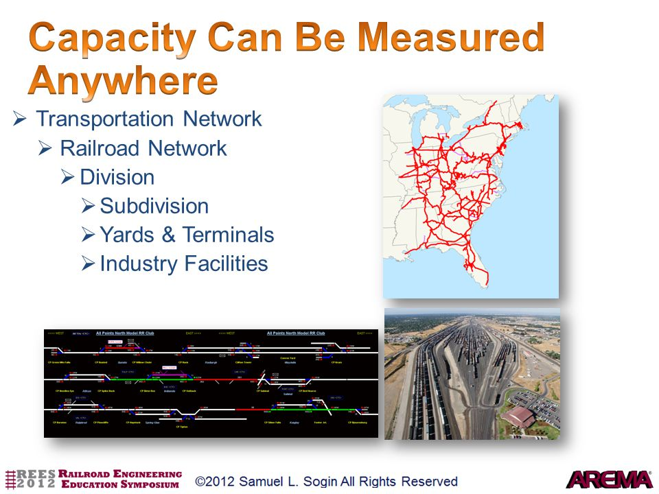 Capacity Can Be Measured Anywhere