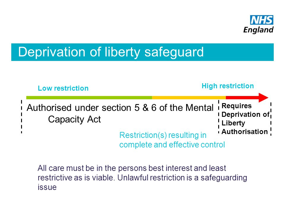 Deprivation of liberty safeguard