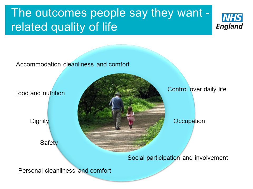 The outcomes people say they want -related quality of life