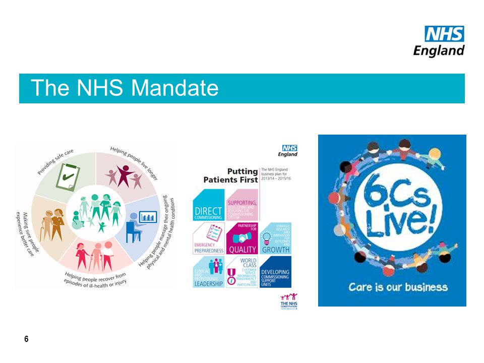 The NHS Mandate