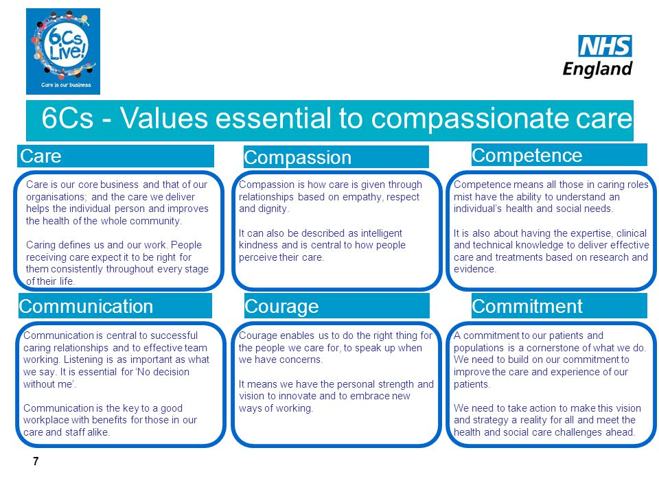 6Cs - Values essential to compassionate care