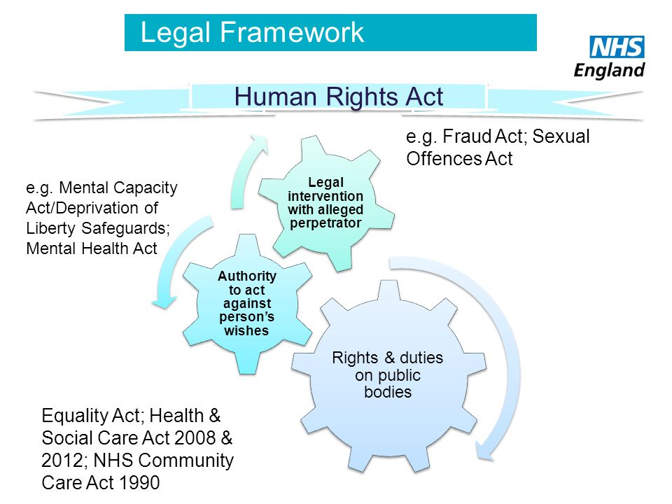 Legal Framework Human Rights Act e.g. Fraud Act; Sexual Offences Act