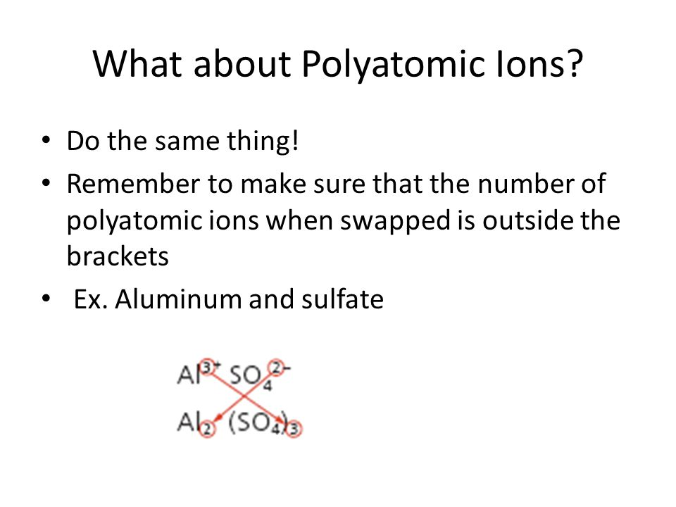 What about Polyatomic Ions