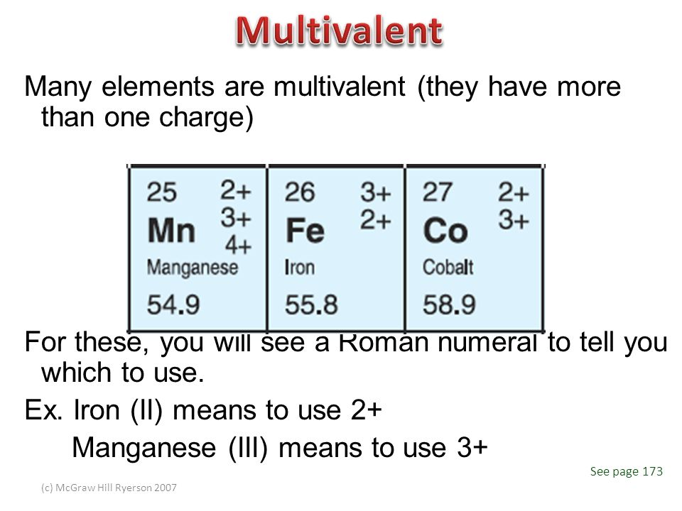 Multivalent Many elements are multivalent (they have more than one charge) For these, you will see a Roman numeral to tell you which to use.