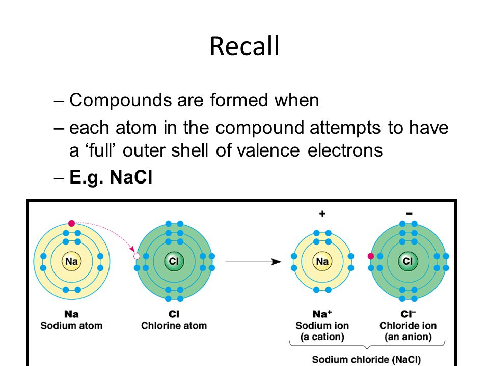 Recall Compounds are formed when