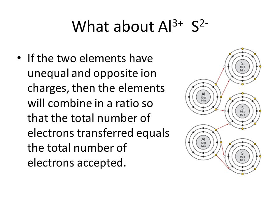 What about Al3+ S2-
