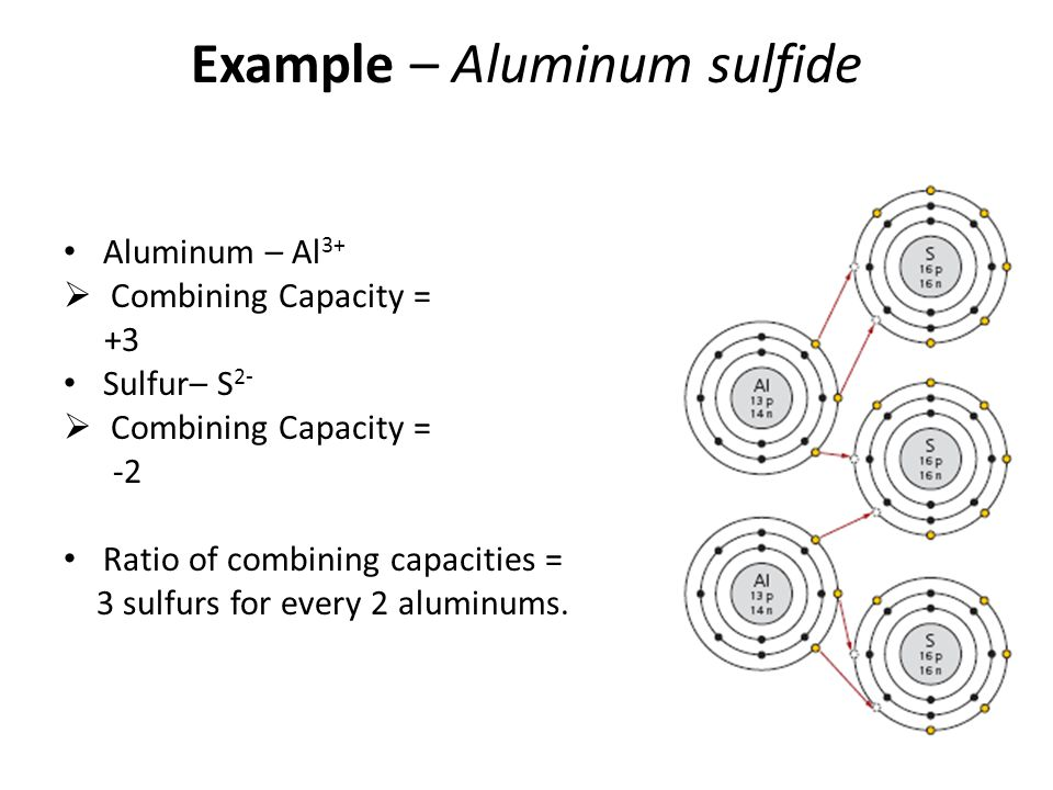 Example – Aluminum sulfide