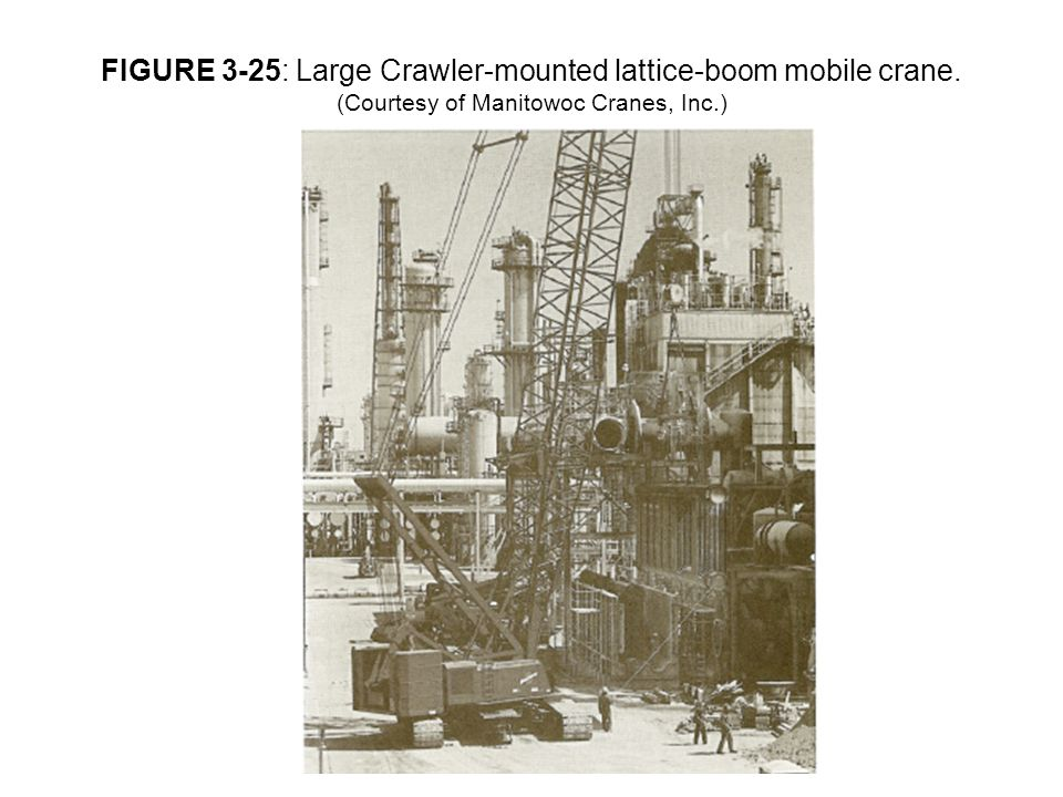 FIGURE 3-25: Large Crawler-mounted lattice-boom mobile crane